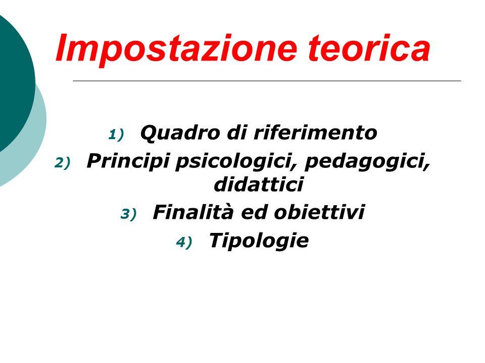 Impostazione teorica 1) Quadro di riferimento 2) Principi psicologici, pedagogici, didattici 3) Finalità ed obiettivi 4) Tipologie