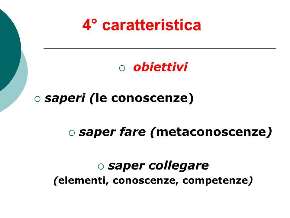 4° caratteristica obiettivi saperi (le conoscenze) saper fare (metaconoscenze) saper collegare (elementi, conoscenze, competenze)