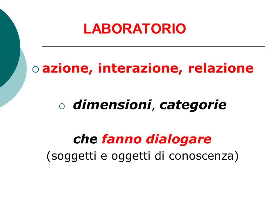 LABORATORIO azione, interazione, relazione dimensioni, categorie che fanno dialogare (soggetti e oggetti di conoscenza)