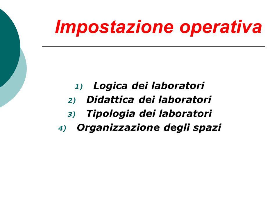 Impostazione operativa 1) Logica dei laboratori 2) Didattica dei laboratori 3) Tipologia dei laboratori 4) Organizzazione degli spazi