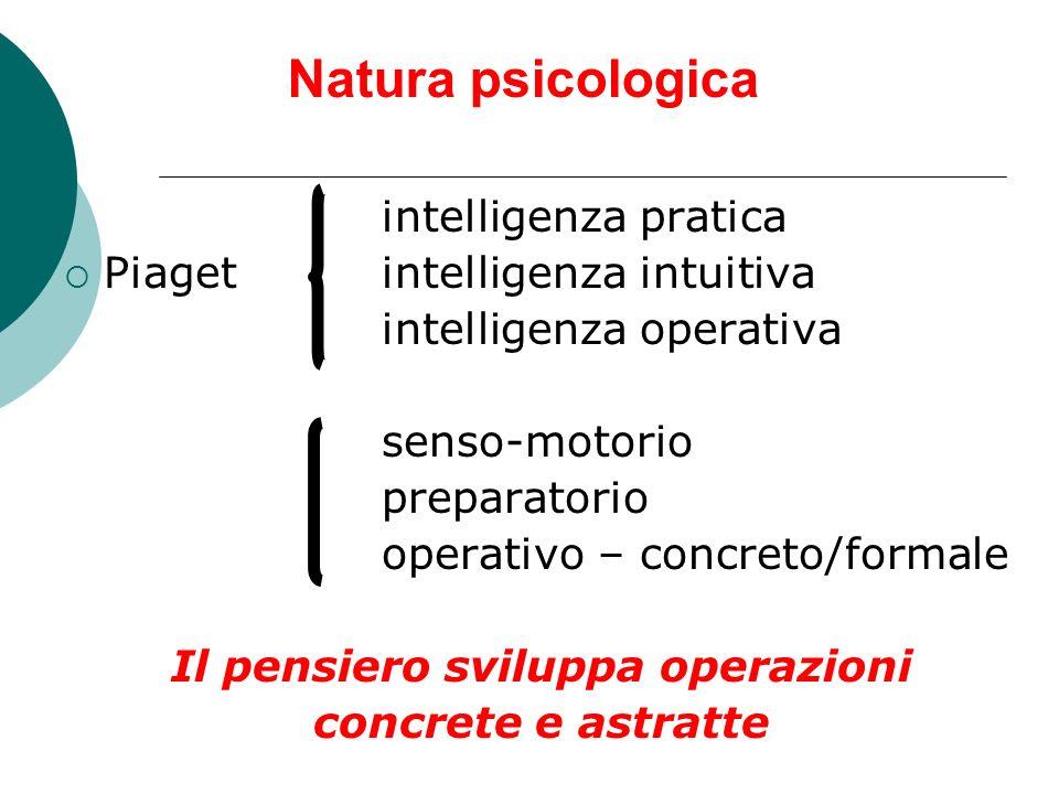 Natura psicologica intelligenza pratica Piagetintelligenza intuitiva intelligenza operativa senso-motorio preparatorio operativo – concreto/formale Il