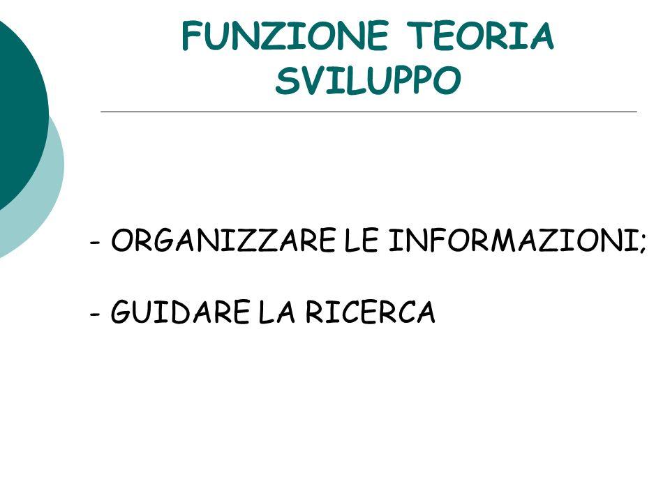FUNZIONE TEORIA SVILUPPO - ORGANIZZARE LE INFORMAZIONI; - GUIDARE LA RICERCA