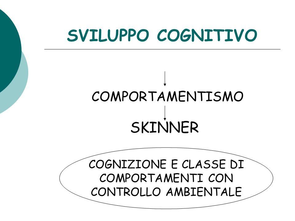 SVILUPPO COGNITIVO COMPORTAMENTISMO SKINNER COGNIZIONE E CLASSE DI COMPORTAMENTI CON CONTROLLO AMBIENTALE