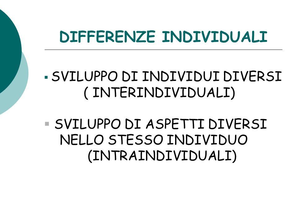 DIFFERENZE INDIVIDUALI SVILUPPO DI INDIVIDUI DIVERSI ( INTERINDIVIDUALI) SVILUPPO DI ASPETTI DIVERSI NELLO STESSO INDIVIDUO (INTRAINDIVIDUALI)