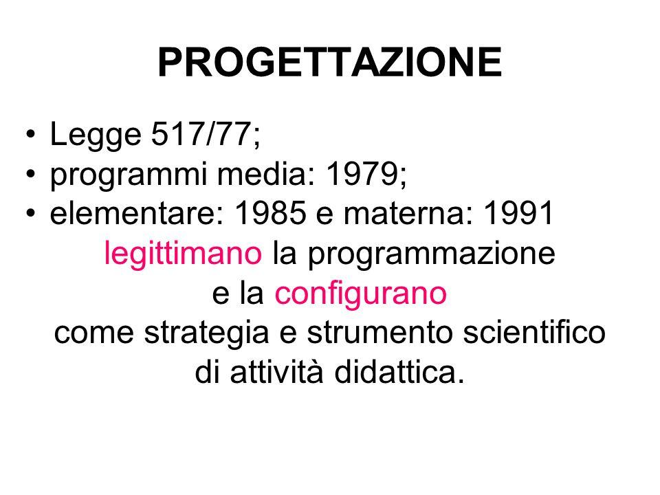 PROGETTAZIONE Legge 517/77; programmi media: 1979; elementare: 1985 e materna: 1991 legittimano la programmazione e la configurano come strategia e strumento scientifico di attività didattica.