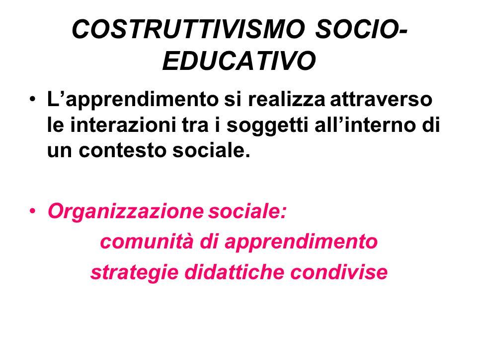 COSTRUTTIVISMO SOCIO- EDUCATIVO Lapprendimento si realizza attraverso le interazioni tra i soggetti allinterno di un contesto sociale.