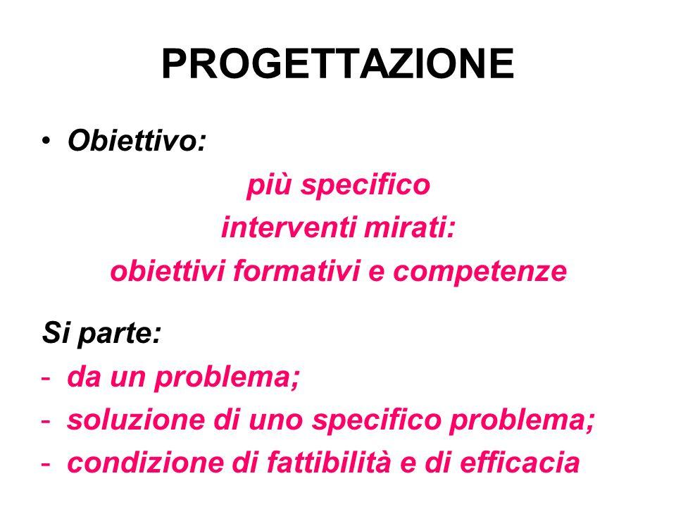 PROGETTAZIONE Obiettivo: più specifico interventi mirati: obiettivi formativi e competenze Si parte: -da un problema; -soluzione di uno specifico problema; -condizione di fattibilità e di efficacia