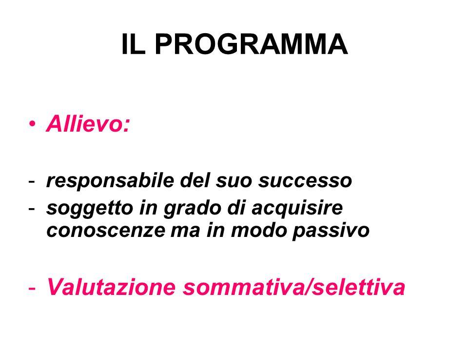 IL PROGRAMMA Allievo: -responsabile del suo successo -soggetto in grado di acquisire conoscenze ma in modo passivo -Valutazione sommativa/selettiva