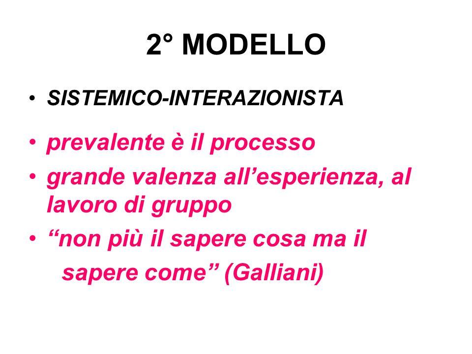 2° MODELLO SISTEMICO-INTERAZIONISTA prevalente è il processo grande valenza allesperienza, al lavoro di gruppo non più il sapere cosa ma il sapere come (Galliani)