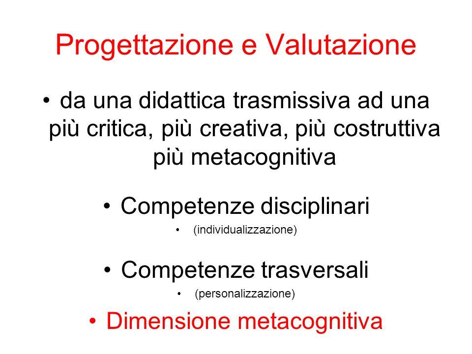 Progettazione e Valutazione da una didattica trasmissiva ad una più critica, più creativa, più costruttiva più metacognitiva Competenze disciplinari (