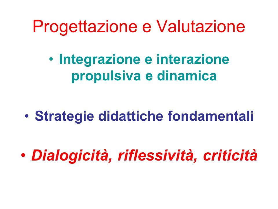 Progettazione e Valutazione Integrazione e interazione propulsiva e dinamica Strategie didattiche fondamentali Dialogicità, riflessività, criticità