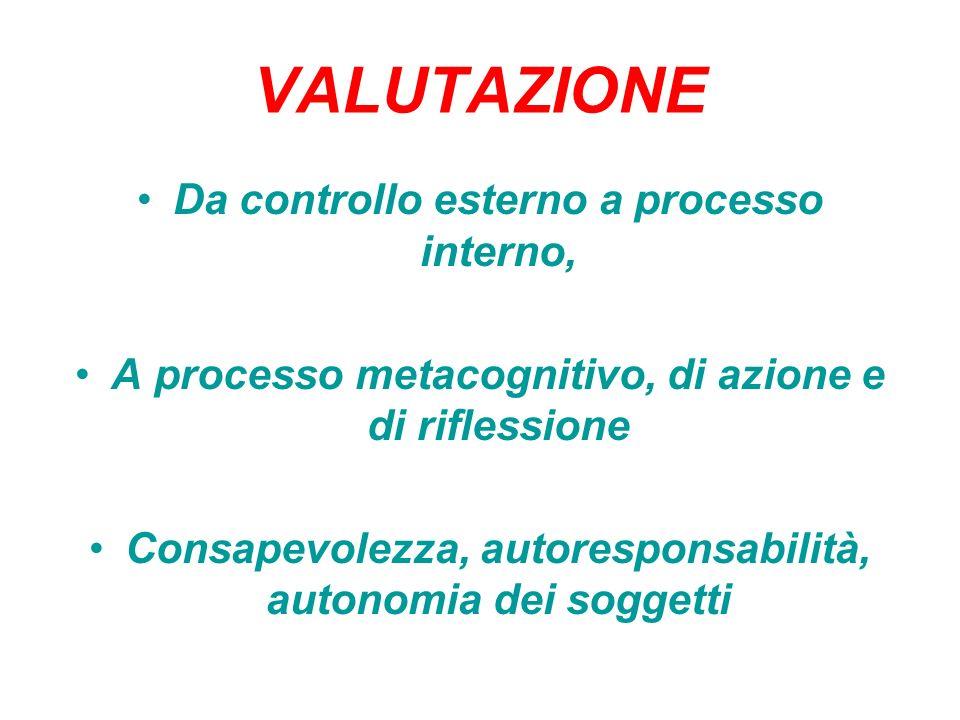 VALUTAZIONE Da controllo esterno a processo interno, A processo metacognitivo, di azione e di riflessione Consapevolezza, autoresponsabilità, autonomi