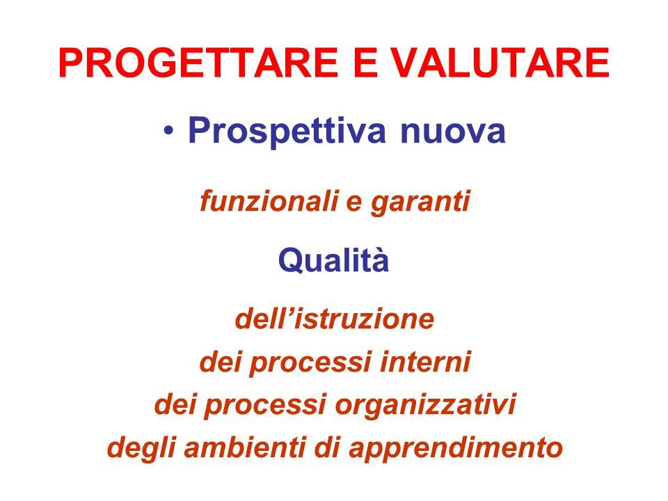 PROGETTARE E VALUTARE Prospettiva nuova funzionali e garanti Qualità dellistruzione dei processi interni dei processi organizzativi degli ambienti di