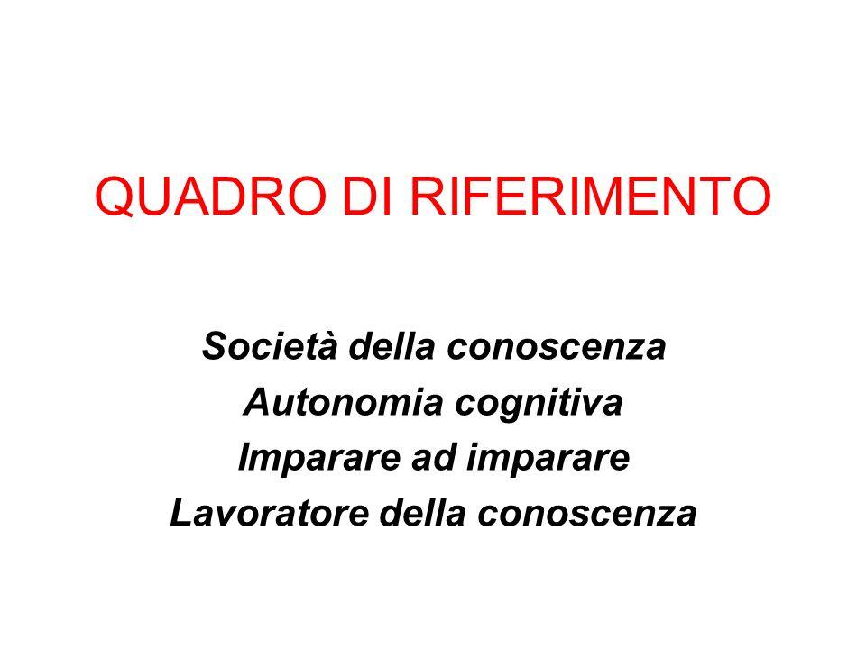 QUADRO DI RIFERIMENTO Società della conoscenza Autonomia cognitiva Imparare ad imparare Lavoratore della conoscenza