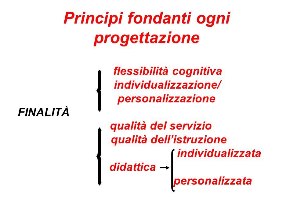Principi fondanti ogni progettazione flessibilità cognitiva individualizzazione/ personalizzazione FINALITÀ qualità del servizio qualità dellistruzion