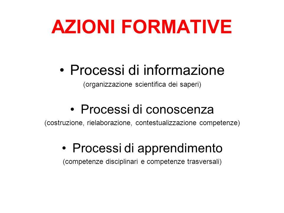 AZIONI FORMATIVE Processi di informazione (organizzazione scientifica dei saperi) Processi di conoscenza (costruzione, rielaborazione, contestualizzaz