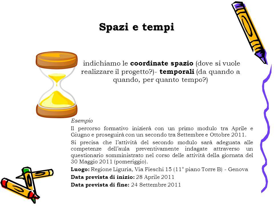 Spazi e tempi Esempio Il percorso formativo inizierà con un primo modulo tra Aprile e Giugno e proseguirà con un secondo tra Settembre e Ottobre 2011.