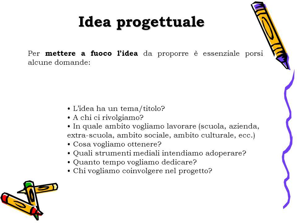 Idea progettuale Per mettere a fuoco lidea da proporre è essenziale porsi alcune domande: Lidea ha un tema/titolo.