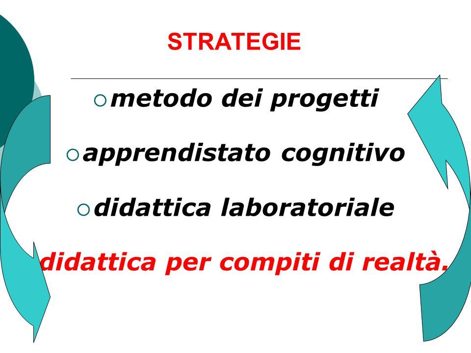 STRATEGIE metodo dei progetti apprendistato cognitivo didattica laboratoriale didattica per compiti di realtà.