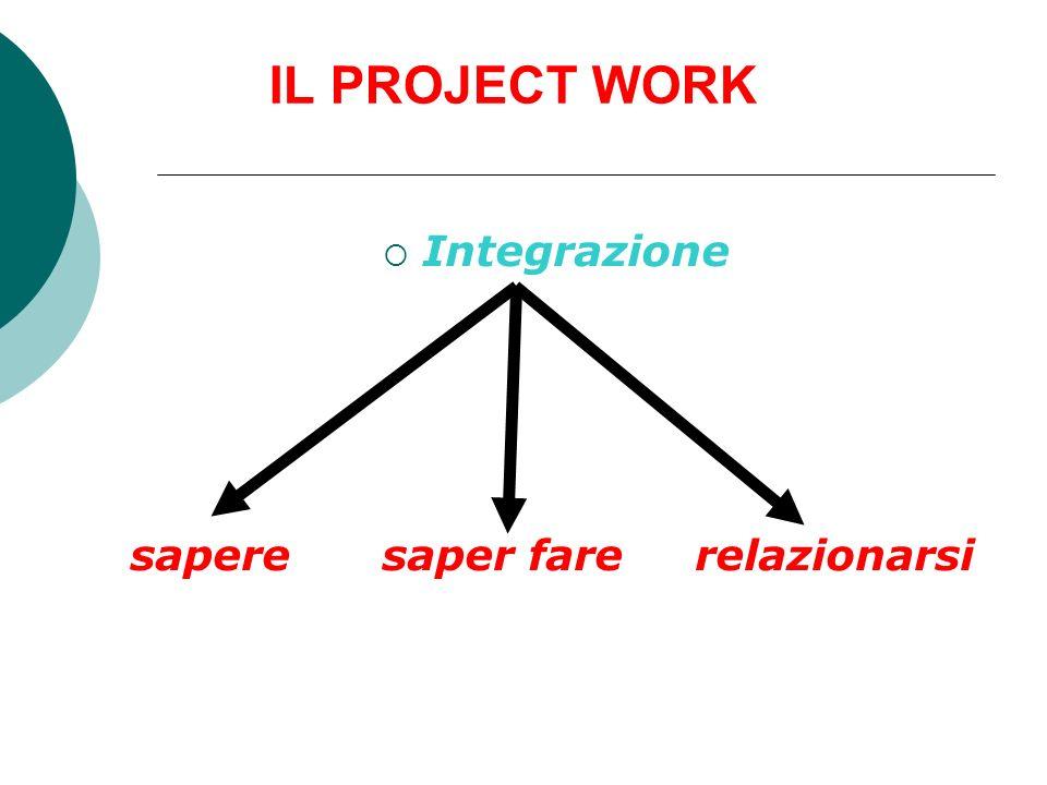 IL PROJECT WORK Imparare ad imparare Padroneggiare gli strumenti di base Competenze teoriche didattiche gestionali