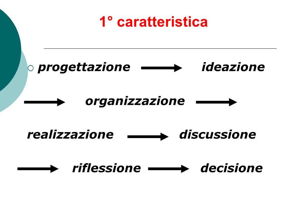1° caratteristica progettazioneideazione organizzazione realizzazione discussione riflessione decisione
