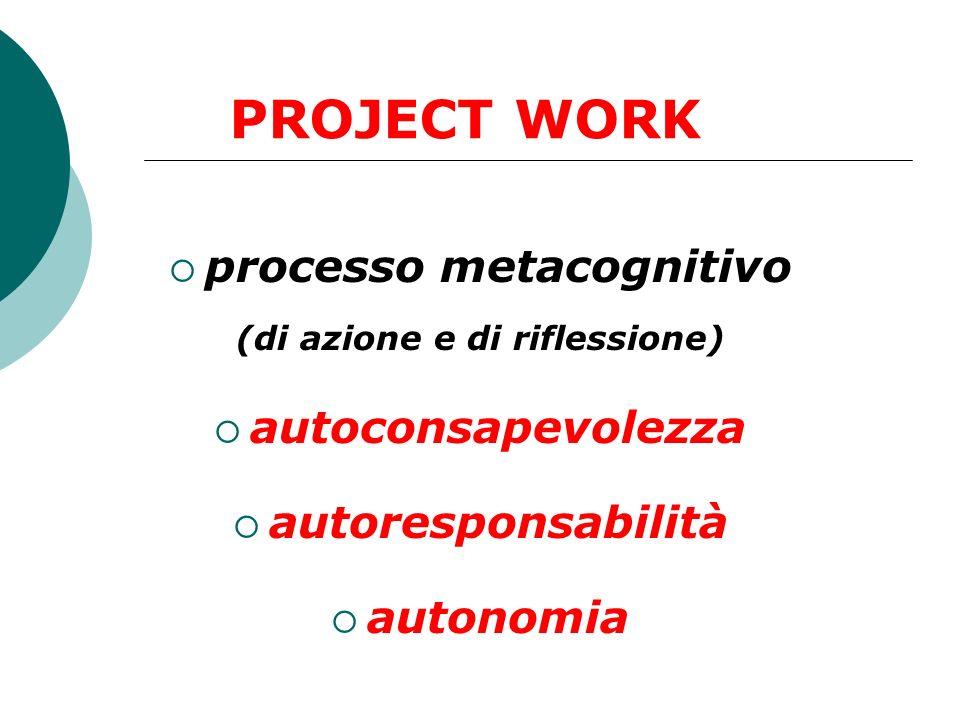 processo metacognitivo (di azione e di riflessione) autoconsapevolezza autoresponsabilità autonomia PROJECT WORK