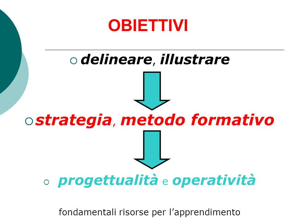 OBIETTIVI delineare, illustrare strategia, metodo formativo progettualità e operatività fondamentali risorse per lapprendimento