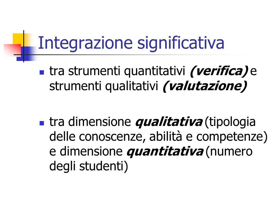 Integrazione significativa tra strumenti quantitativi (verifica) e strumenti qualitativi (valutazione) tra dimensione qualitativa (tipologia delle con