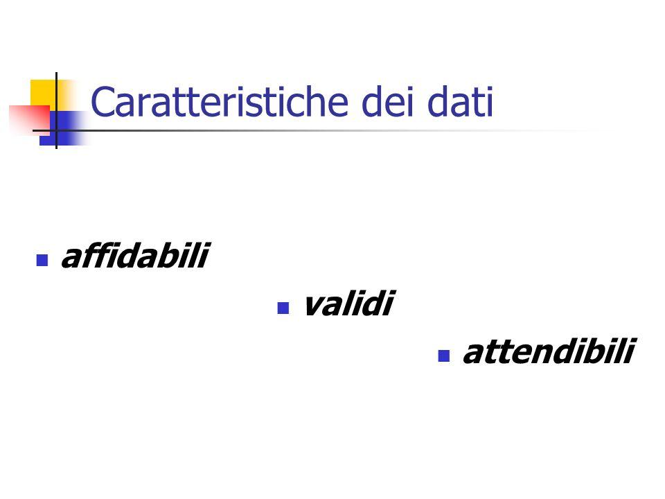 Caratteristiche dei dati affidabili validi attendibili