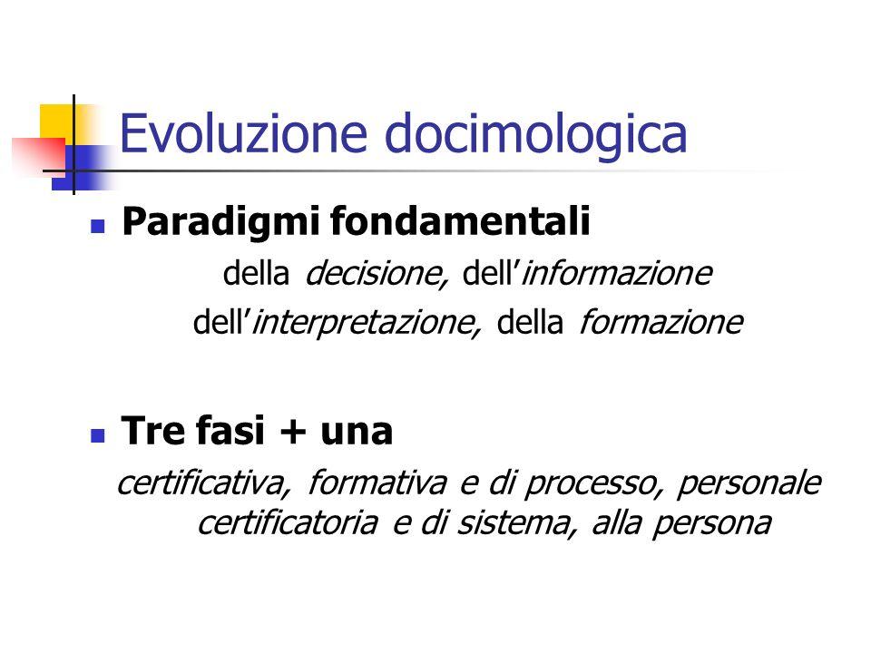 Evoluzione docimologica Paradigmi fondamentali della decisione, dellinformazione dellinterpretazione, della formazione Tre fasi + una certificativa, f