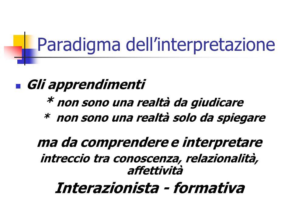Paradigma dellinterpretazione Gli apprendimenti * non sono una realtà da giudicare * non sono una realtà solo da spiegare ma da comprendere e interpre