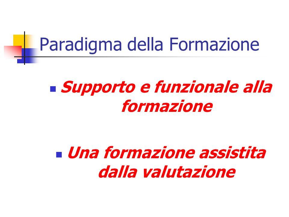 Paradigma della Formazione Da controllo esterno a processo interno, A processo metacognitivo, di azione e di riflessione Consapevolezza, autoresponsabilità, autonomia dei soggetti