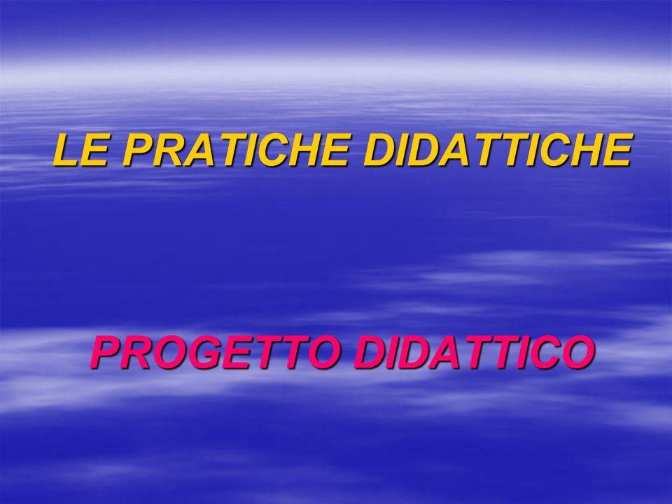 TEORIE DI APPRENDIMENTO TIPOTEORIECONCETTI DI BASE MEDIATORI DIDATTICI risultati ESECUZIONEcomportamentismoassociazionismoriproduzionetrasmissioneUNITÀDIDATTICAISTRUZIONE COSTRUZIONEPiagetBrunerequilibrazionetra accomodamento e assimilazione PROGETTO DIDATTICO (ricerca) METODI DI STUDIO, LAVORO SCOPERTAGestaltintuizioneinvenzione PROGETTO DIDATTICO (gioco)Risoluzio ne problemi