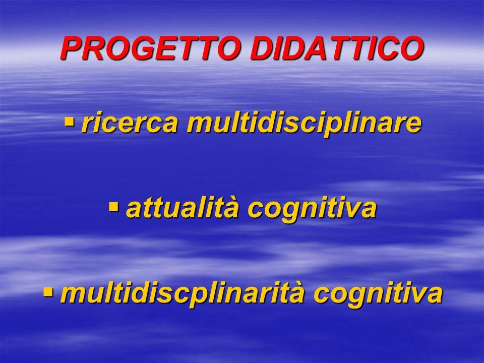 ATTRIBUTI DIDATTICI conoscenza sistemica conoscenza sistemica * LE CONOSCENZE multi ed interdiscip.