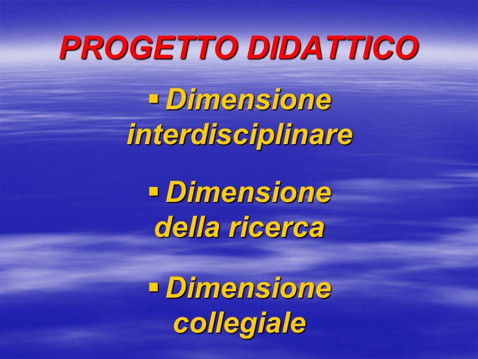 Unità didattiche Progetti didattici Indicatori Unità didattiche Progetti didattici contenutitrasmissione (monocognitivo) Programma allievo costruzione sapere (meta e fantacognitivo) Allievo programma obiettivi apprend.