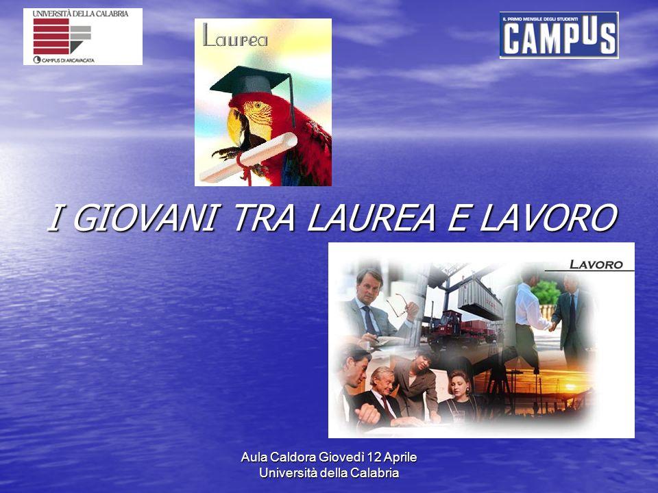 Aula Caldora Giovedì 12 Aprile Università della Calabria I GIOVANI TRA LAUREA E LAVORO