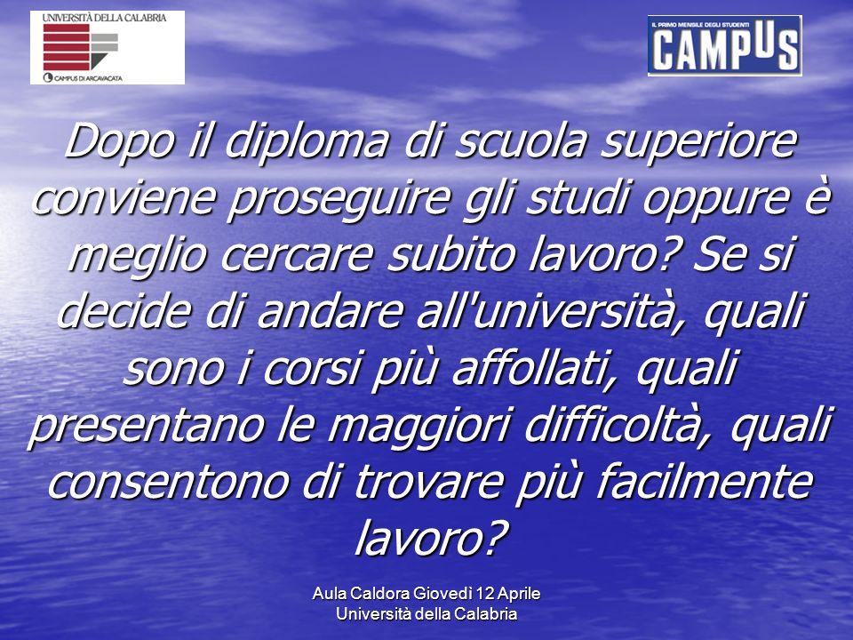Aula Caldora Giovedì 12 Aprile Università della Calabria Dopo il diploma di scuola superiore conviene proseguire gli studi oppure è meglio cercare subito lavoro.