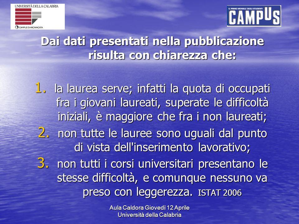 Aula Caldora Giovedì 12 Aprile Università della Calabria Dai dati presentati nella pubblicazione risulta con chiarezza che: 1.
