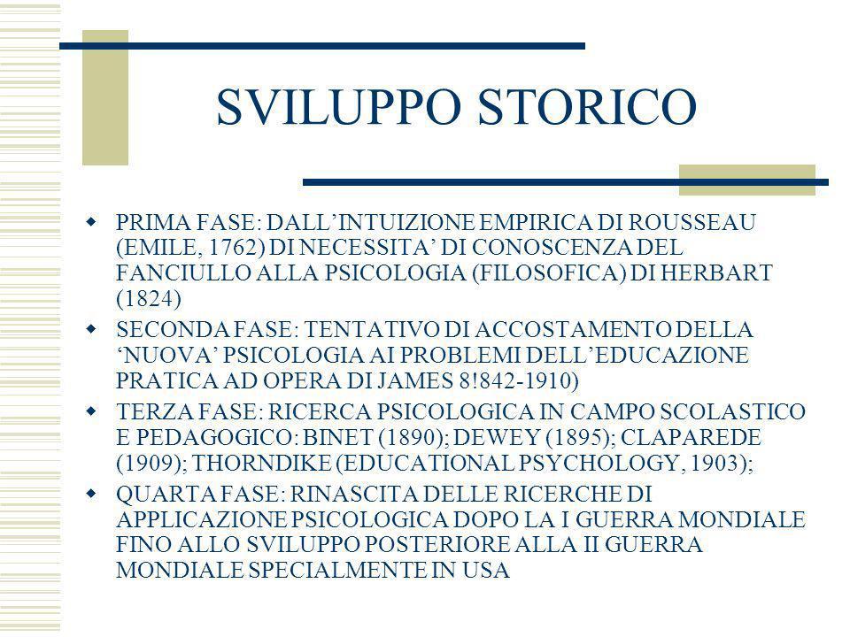 SVILUPPO STORICO PRIMA FASE: DALLINTUIZIONE EMPIRICA DI ROUSSEAU (EMILE, 1762) DI NECESSITA DI CONOSCENZA DEL FANCIULLO ALLA PSICOLOGIA (FILOSOFICA) D