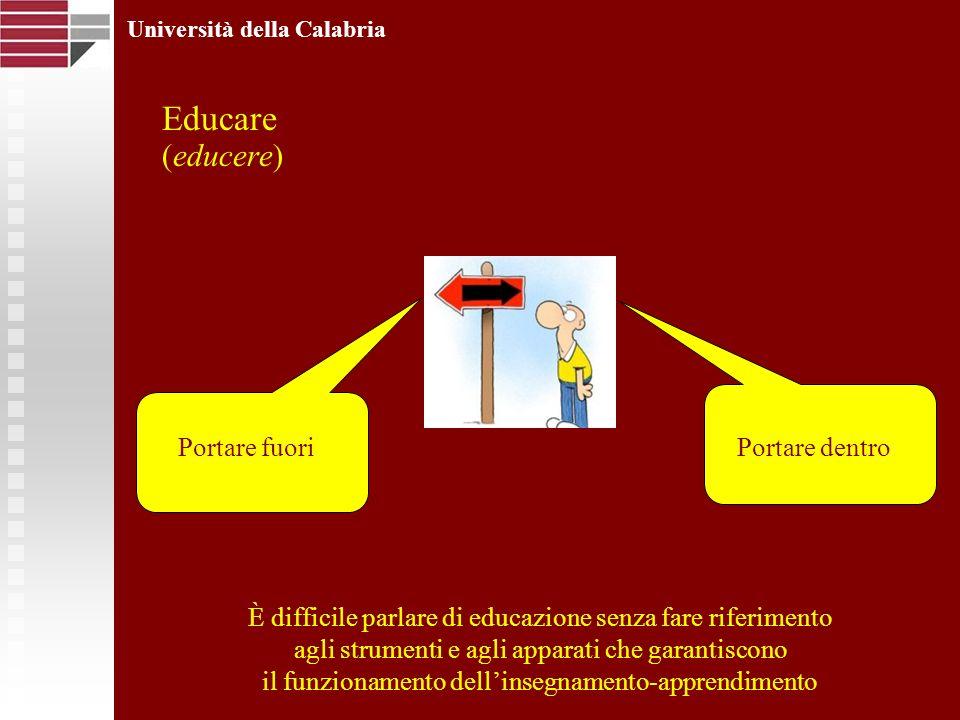 Educare (educere) Università della Calabria Portare fuoriPortare dentro È difficile parlare di educazione senza fare riferimento agli strumenti e agli apparati che garantiscono il funzionamento dellinsegnamento-apprendimento