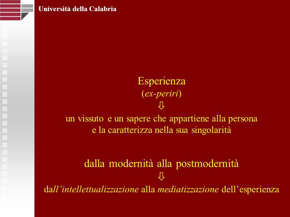 Esperienza (ex-periri) un vissuto e un sapere che appartiene alla persona e la caratterizza nella sua singolarità dalla modernità alla postmodernità dallintellettualizzazione alla mediatizzazione dellesperienza Università della Calabria