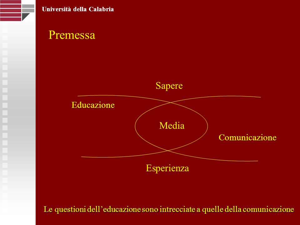 Università della Calabria I media… dal gesto corporeoa internet danno forma a… comunicazione eeducazione Punto di vista Non cè sapere (esperienziale o disciplinare) che prescinda da una qualche matrice tecnologica