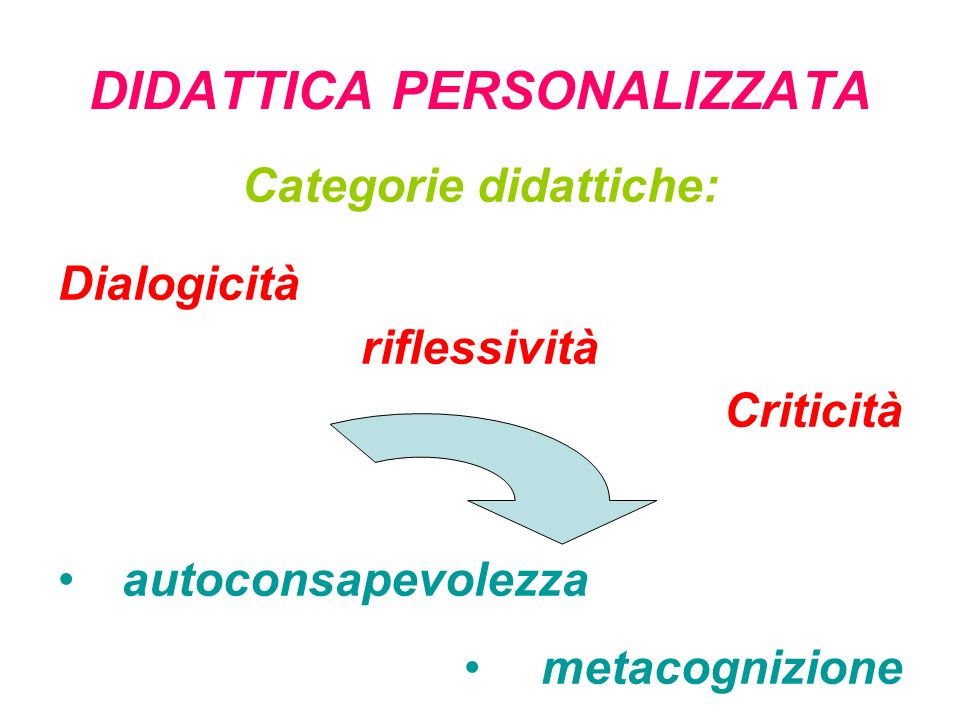 DIDATTICA PERSONALIZZATA Categorie didattiche: Dialogicità riflessività Criticità autoconsapevolezza metacognizione