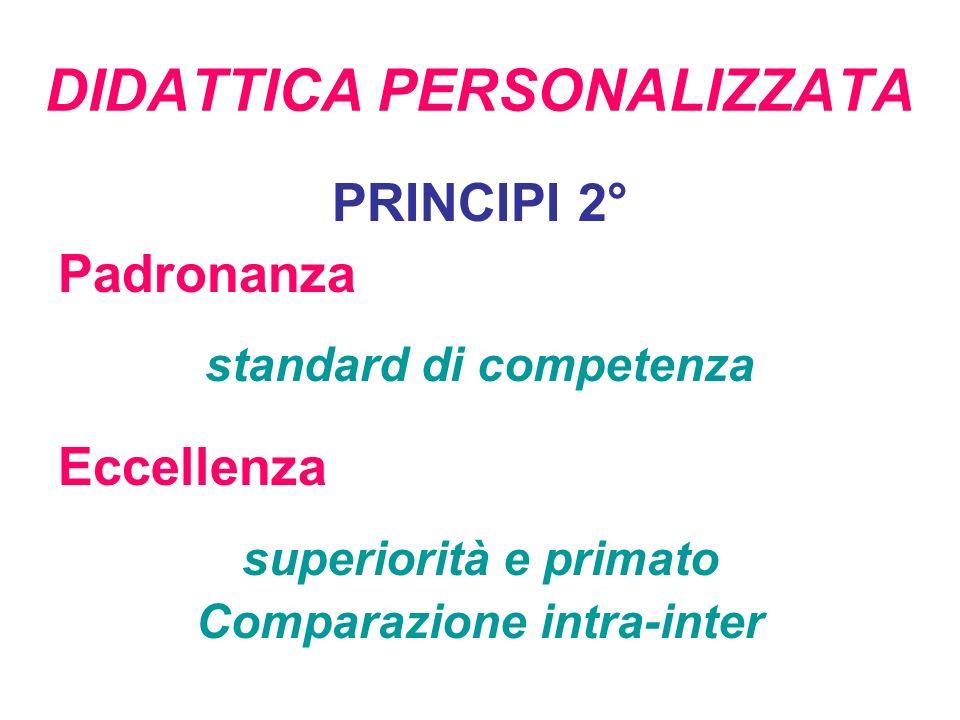 DIDATTICA PERSONALIZZATA PRINCIPI 2° Padronanza standard di competenza Eccellenza superiorità e primato Comparazione intra-inter