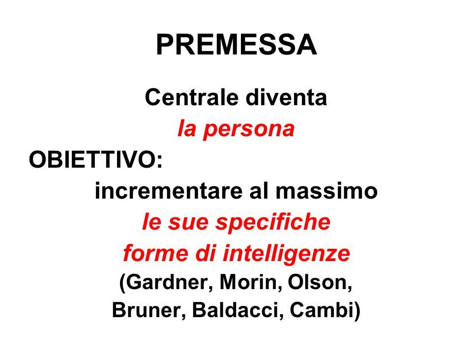 PREMESSA Centrale diventa la persona OBIETTIVO: incrementare al massimo le sue specifiche forme di intelligenze (Gardner, Morin, Olson, Bruner, Baldac