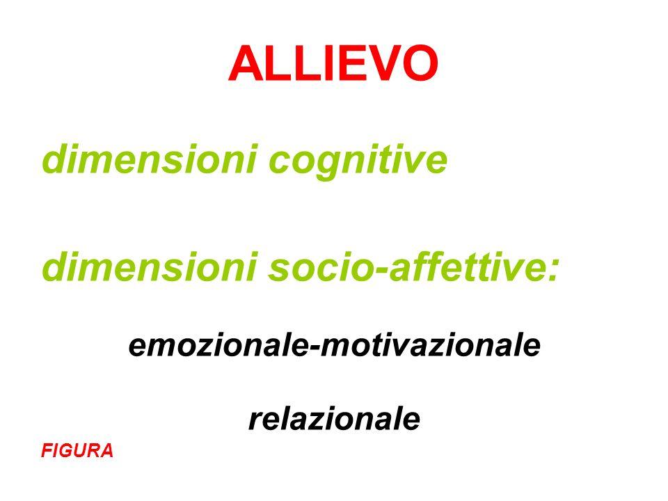ALLIEVO dimensioni cognitive dimensioni socio-affettive: emozionale-motivazionale relazionale FIGURA