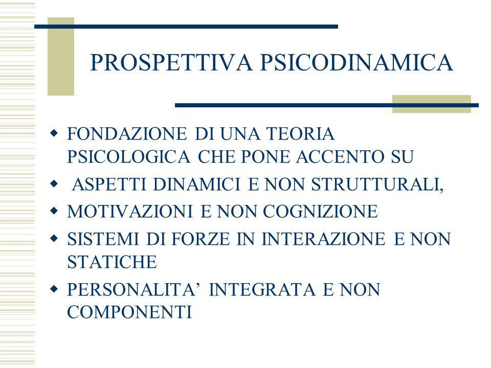 STORIA DELLA PSICHIATRIA MAGNETISMO,IPNOSI,SONNAMBULI SMO, ISTERIA: GENESI PSICHICA DI DI FENOMENI PSICHICI NORMALI E NON PSICHIATRIA TEDESCA (UFFICIALE): 1.MALATTIA MENTALE ORGANICA 2.CLASSIFICAZIONE SISTEMATICA