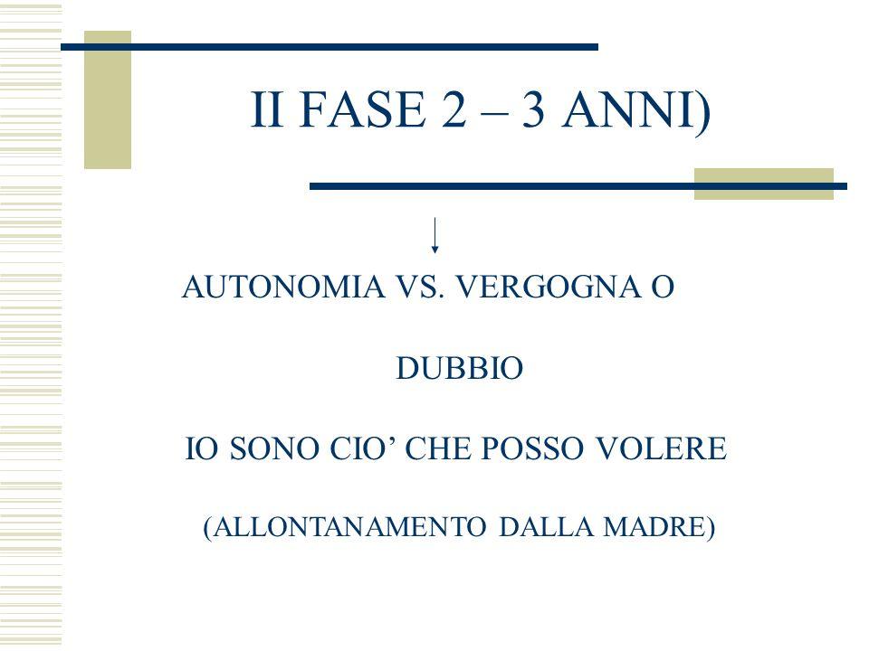 II FASE 2 – 3 ANNI) AUTONOMIA VS. VERGOGNA O DUBBIO IO SONO CIO CHE POSSO VOLERE (ALLONTANAMENTO DALLA MADRE)