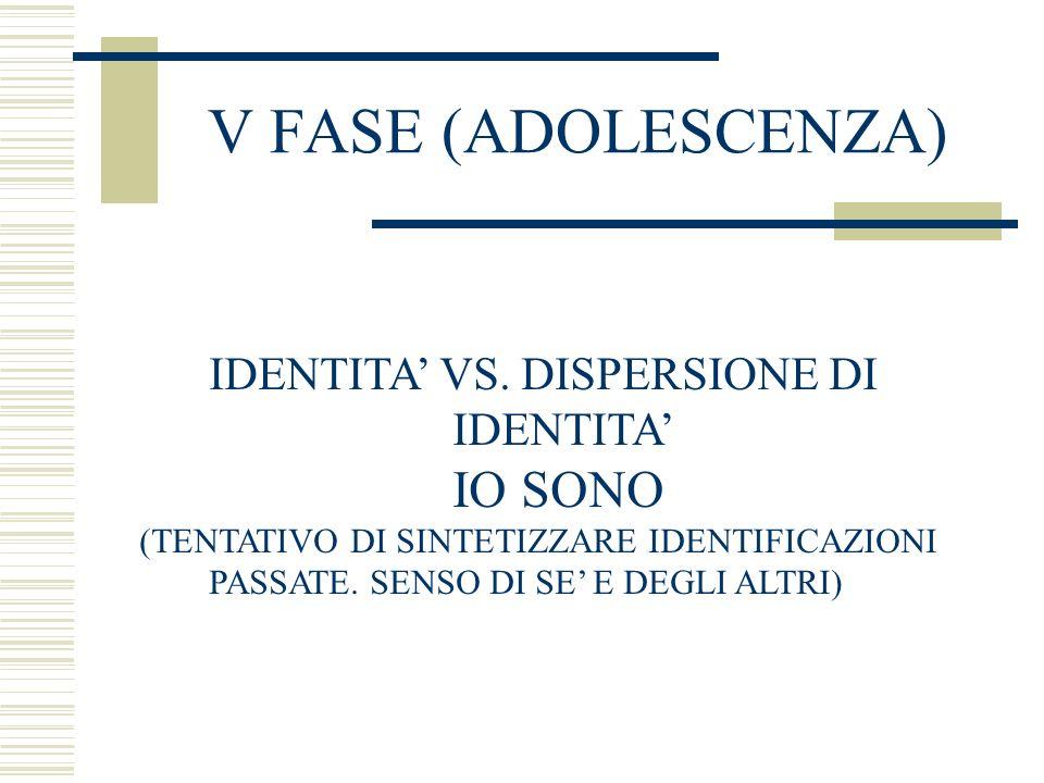 V FASE (ADOLESCENZA) IDENTITA VS. DISPERSIONE DI IDENTITA IO SONO (TENTATIVO DI SINTETIZZARE IDENTIFICAZIONI PASSATE. SENSO DI SE E DEGLI ALTRI)
