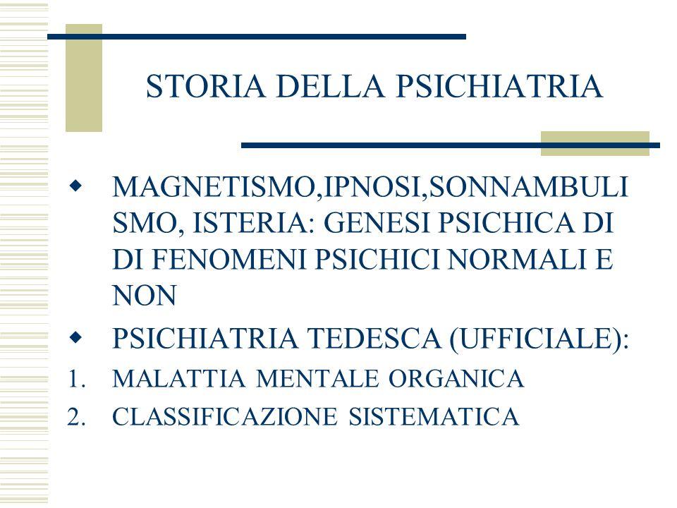 STORIA DELLA PSICHIATRIA MAGNETISMO,IPNOSI,SONNAMBULI SMO, ISTERIA: GENESI PSICHICA DI DI FENOMENI PSICHICI NORMALI E NON PSICHIATRIA TEDESCA (UFFICIA